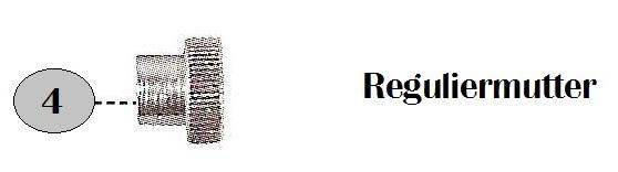 --> Reguliermutter Abb. 4