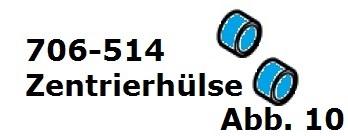 Zentrierhülse (2 Stück) für Handy (HC)/Cordless (Battery Clipper)/USV (VS-84)/C12/Delta3/Progress