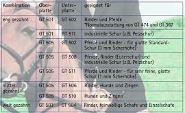 GT 506 AESCULAP Schermesser - Untermesser, 24 Zähne