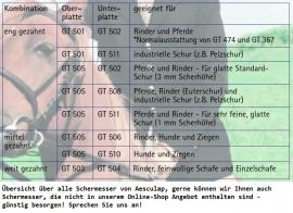 AESCULAP GT 474 Econom II Schermaschine mit Schermesser-Satz: GT 501/GT 502