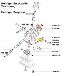 Heiniger Ersatzteile für Heiniger Progress - siehe Beschreibung, Auswahl